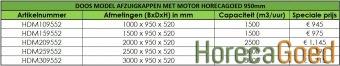 HorecaGoed doos model afzuigkap met motor 2